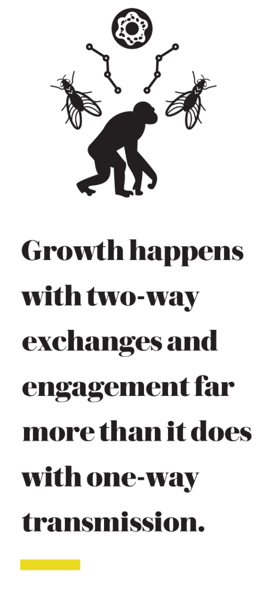 Growth happens with two-way exchanges and engagement far more than it does with one-way transmission.