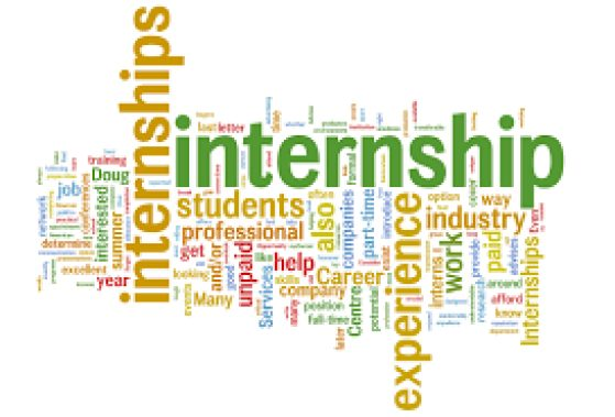 word cloud for internships
