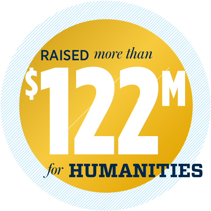 Raised more than $122 million for Humanities