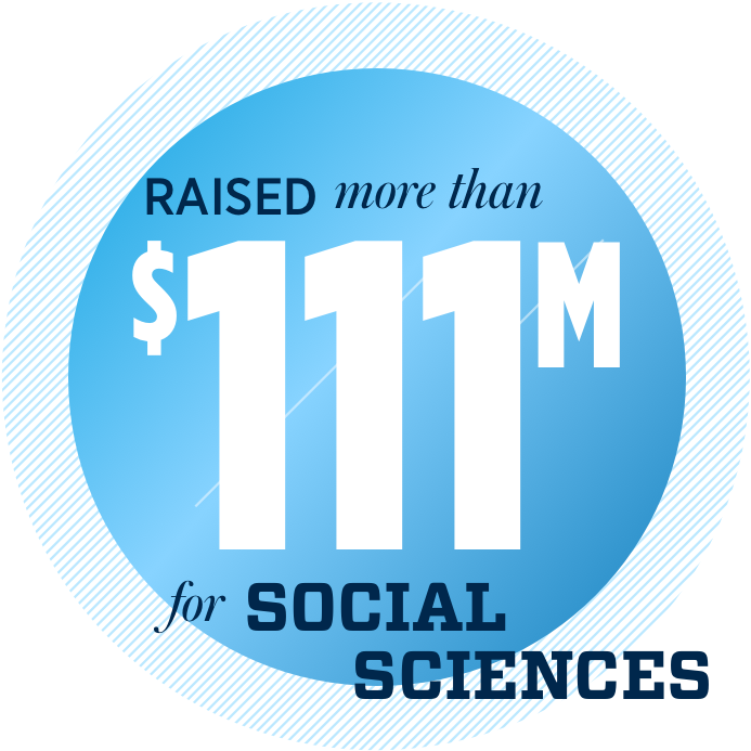 Raised more than $111 million for Social Sciences