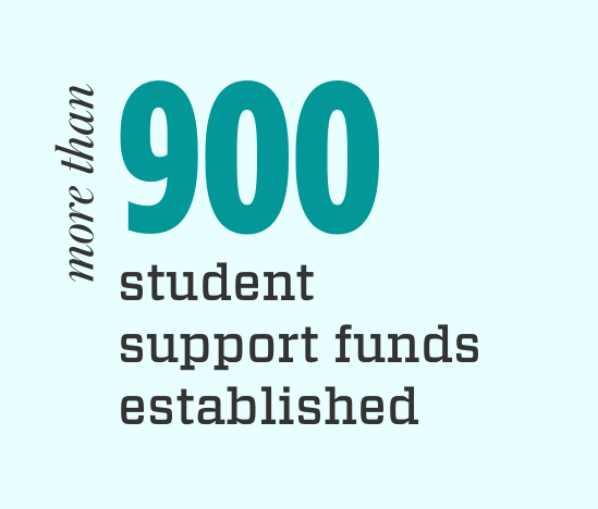 More than 900 student support funds established